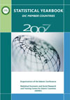 Statistical Yearbook of OIC Member Countries
